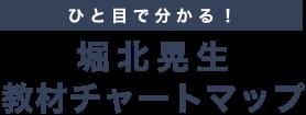 ひと目で分かる!堀北晃生